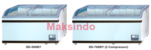 mesin sliding glass freezer maksindo