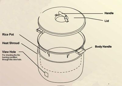 mesin gas rice cooker