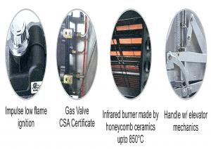 mesin INFRARED GAS SALAMANDER 1