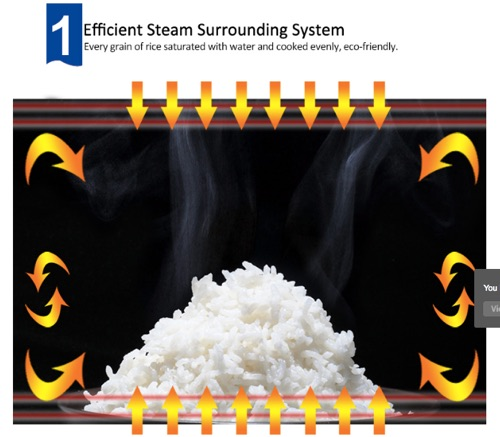 keunggulan-mesin-rice-cooker-maksindp