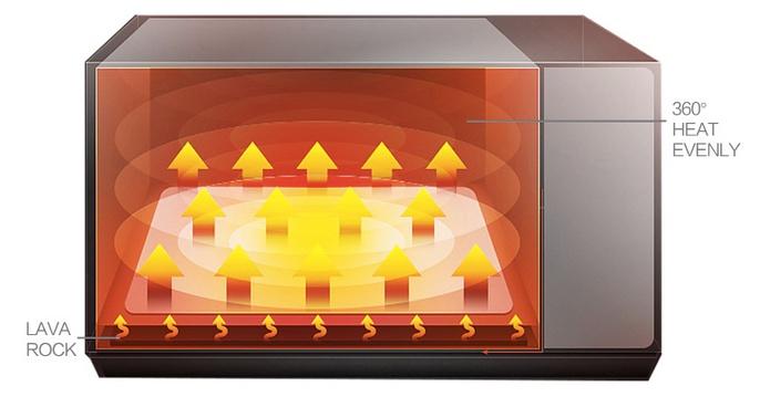 cara kerja mesin oven