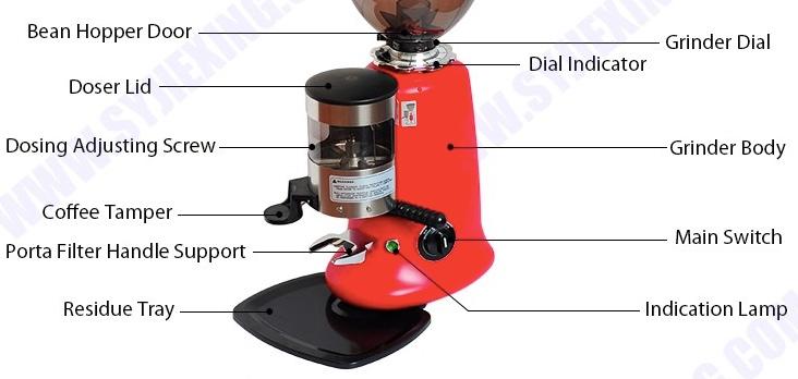 harga-mesin-giling-kopi